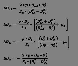 Pressverband Berechnen : zylindrische pressverbindung berechnen mit berechnungsprogramm ~ Themetempest.com Abrechnung